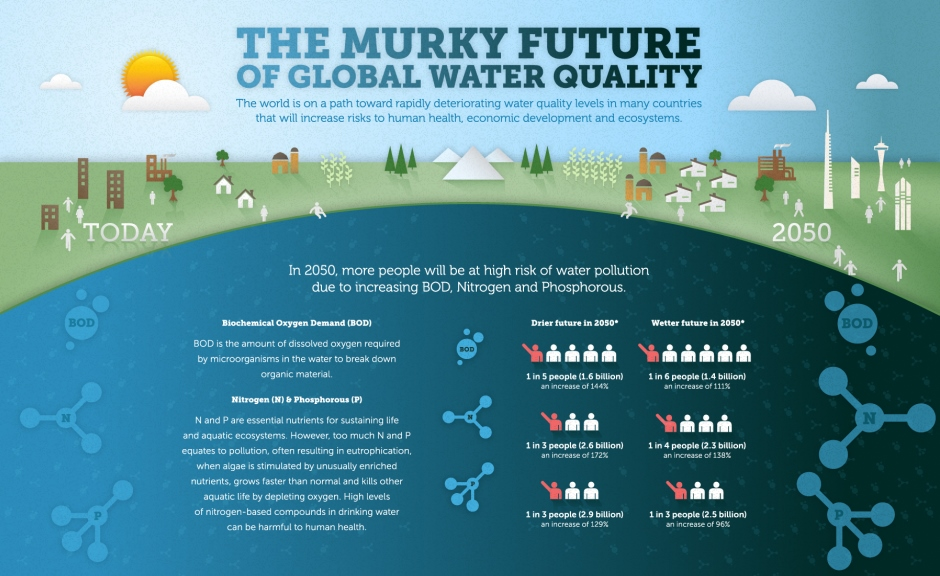 Murky-Future-Global-Water-Crop