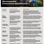 Download a list of recommended preventative maintenance tips for steam systems here.